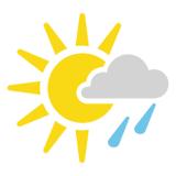 PE Weather Protocol